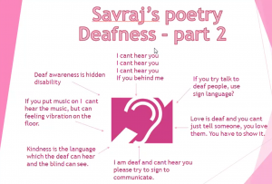 Savraj Deafness